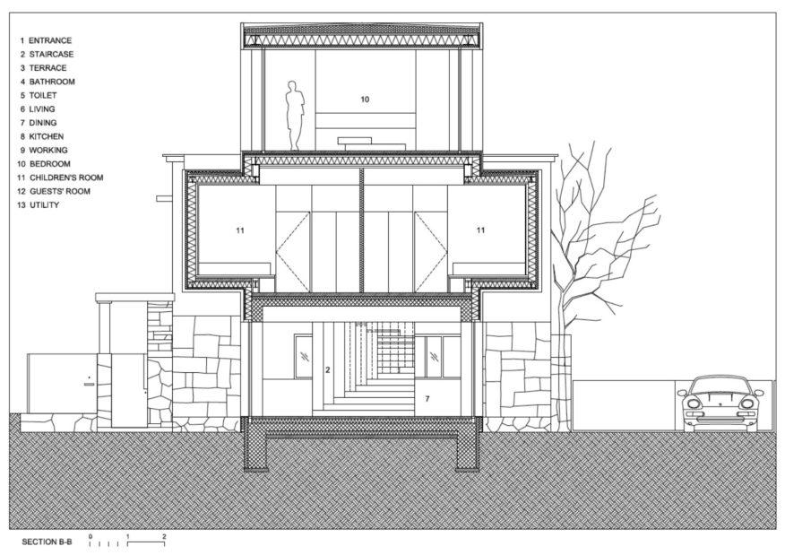 3SHOEBOX House