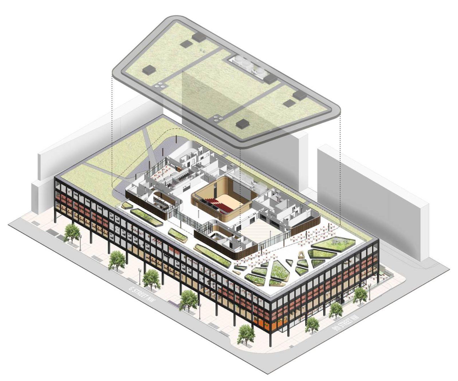 Renovating the Public Library of Washington D.C.