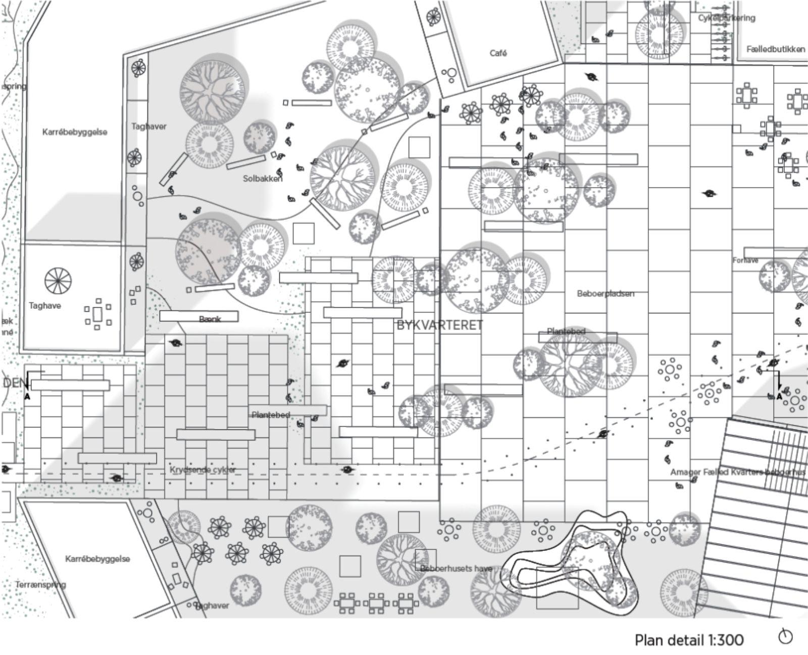 Amager Commons Quarter Masterplan
