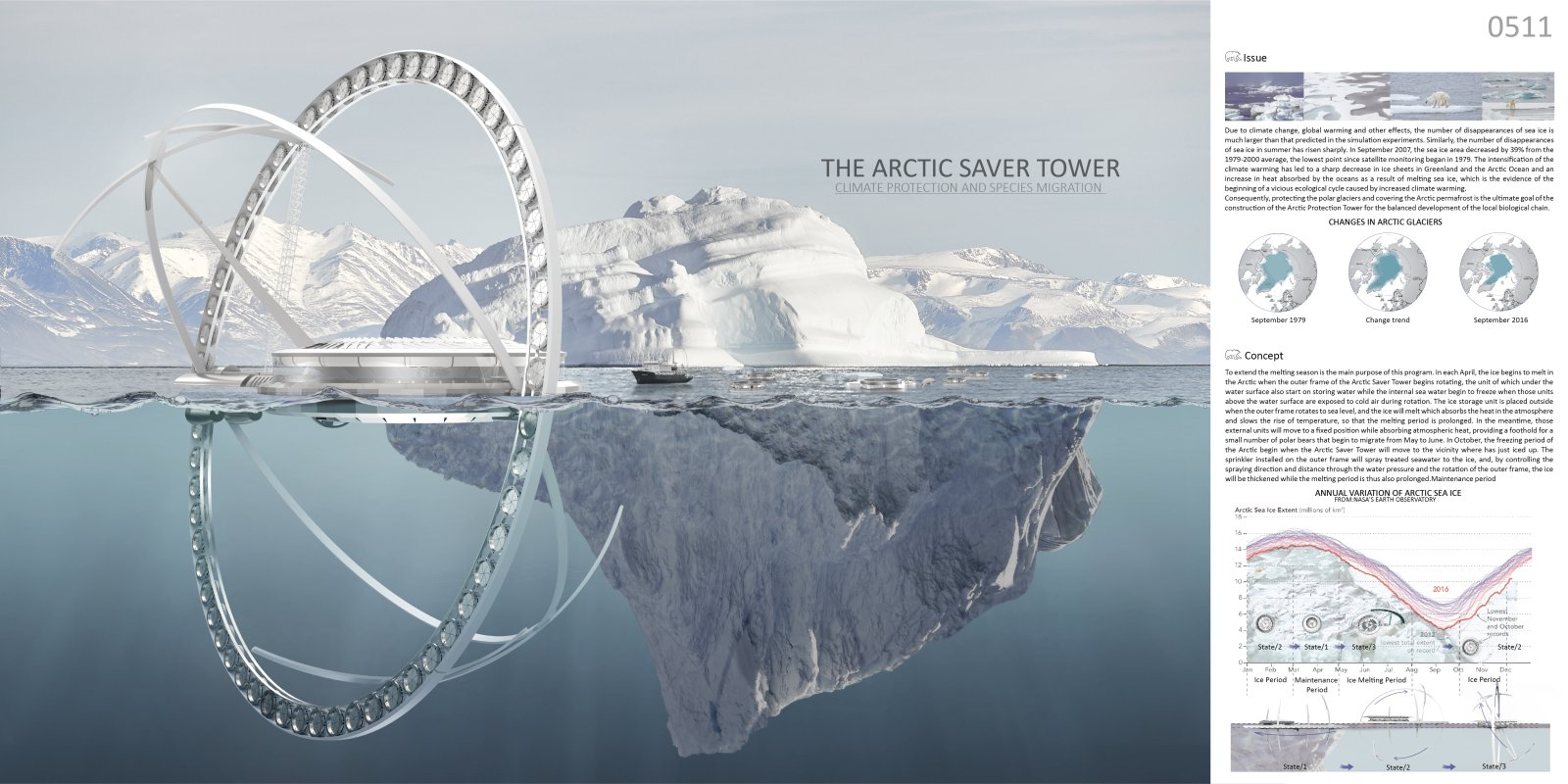 Arctic Saver Tower