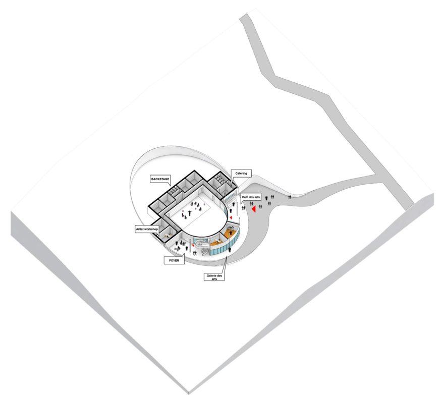 Art Village Arena