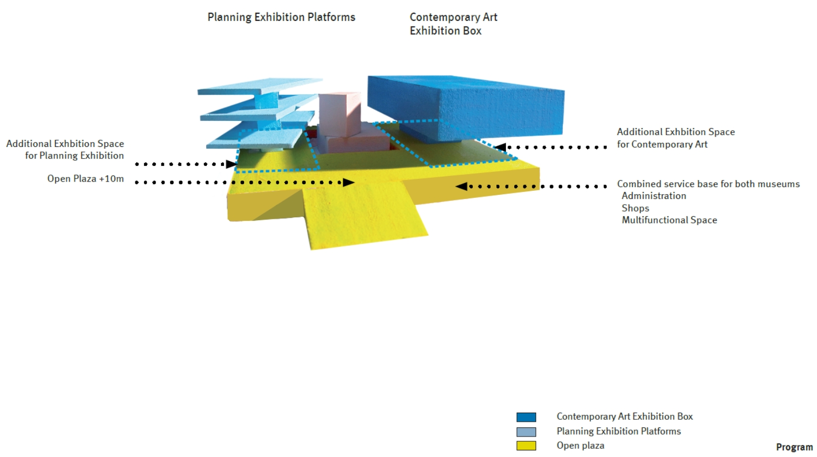 Museum of Contemporary Art & Planning Exhibition (MOCAPE)