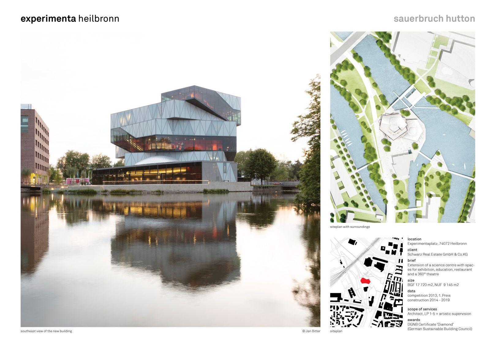 Design that Educates Awards 2020