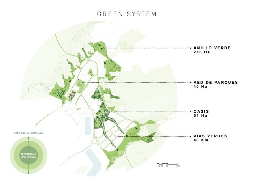 Eco-Parque
