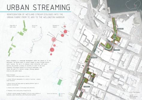 Public Hangouts to Escape the City