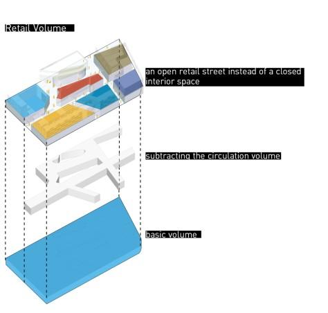 Kaplan North Masterplan
