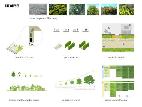 La Grande Mosaïque 600 hectare urban plan in Caen