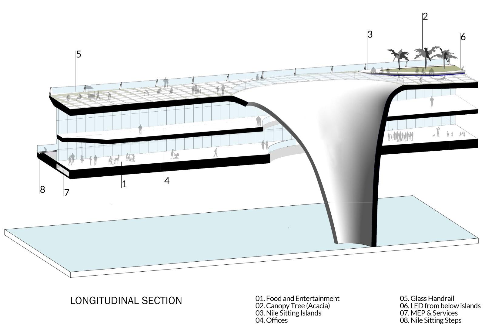 Living Pedestrian Bridge