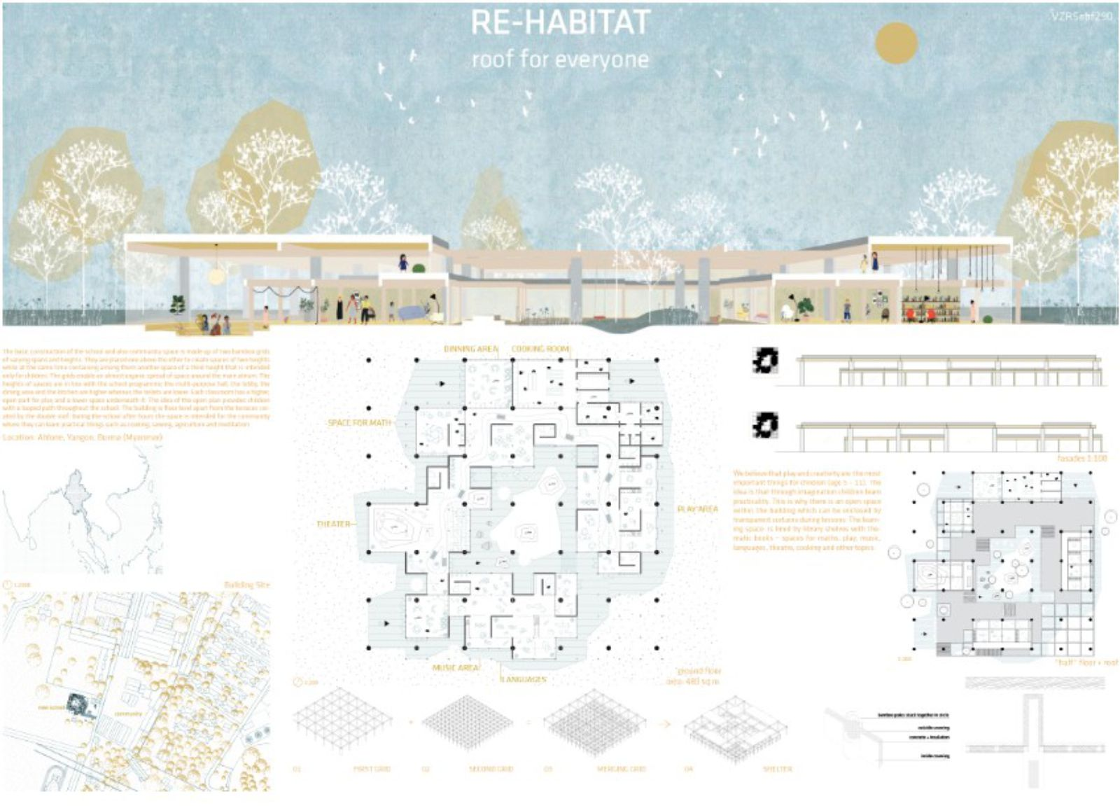 RE School 2018 Architecture