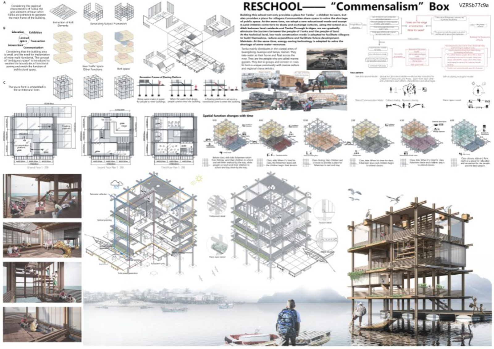 RE School 2018 Architecture
