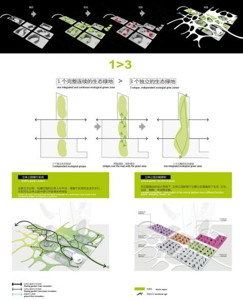 """Shenzhen Bay """"Super City"""" 1>3 by UA Studio7"""