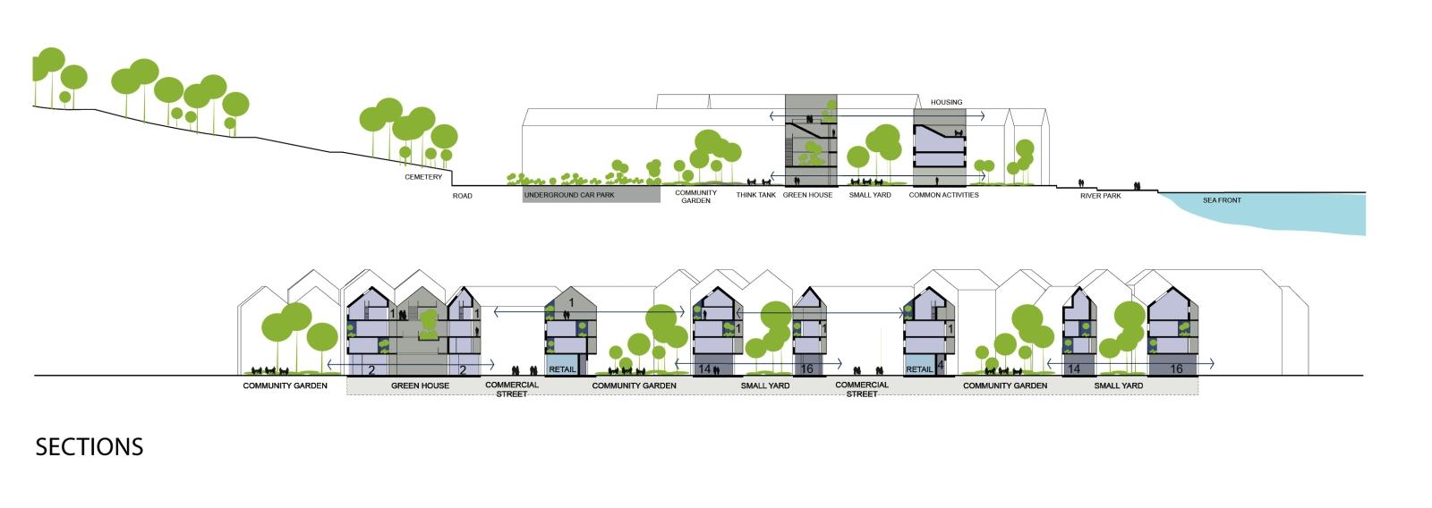 Social Housing in Bergen