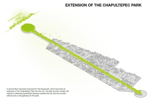 Cultural Corridor Chapultepec