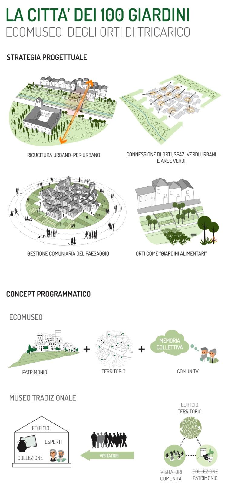 The city of 100 gardens