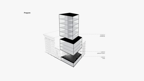 Three proposals for residential towers in New York
