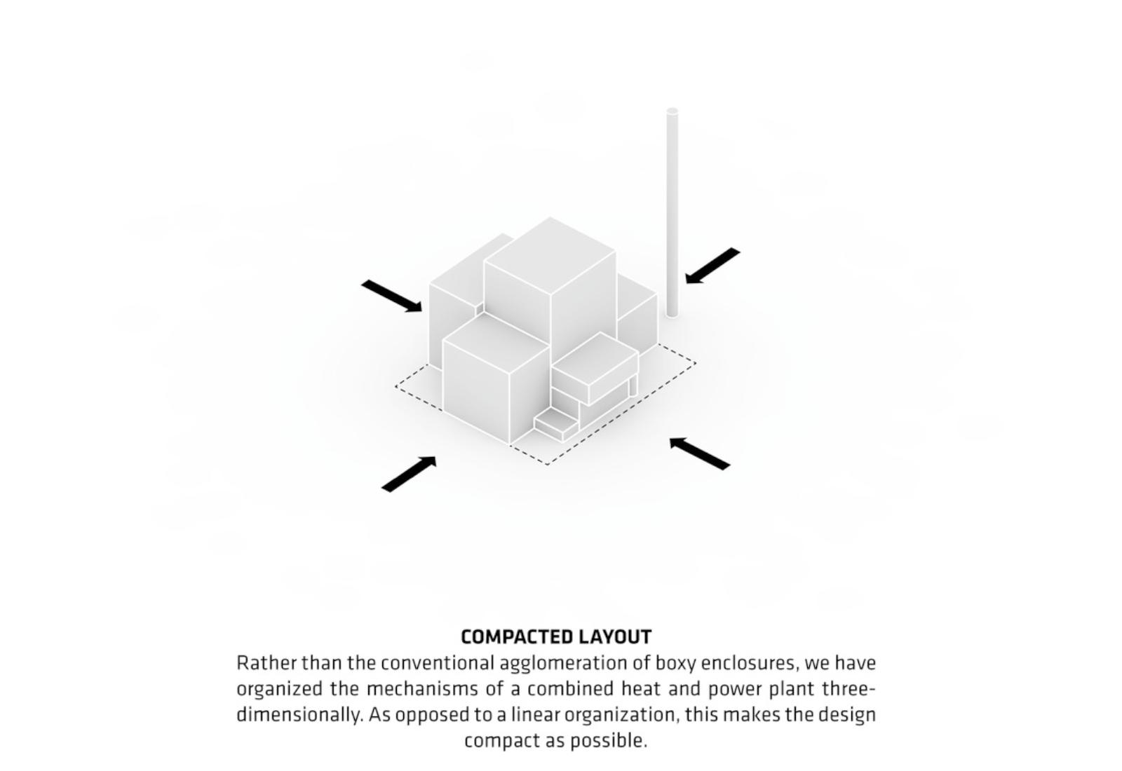 Uppsala Power Plant By Bjarke Ingels Group 11 Layout Design