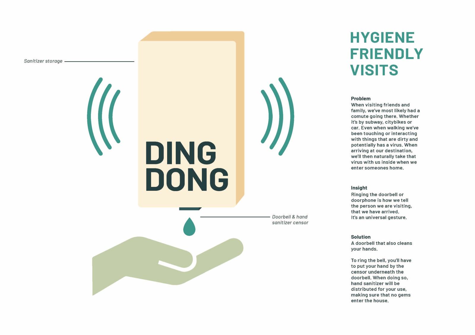 Fountain of Hygiene