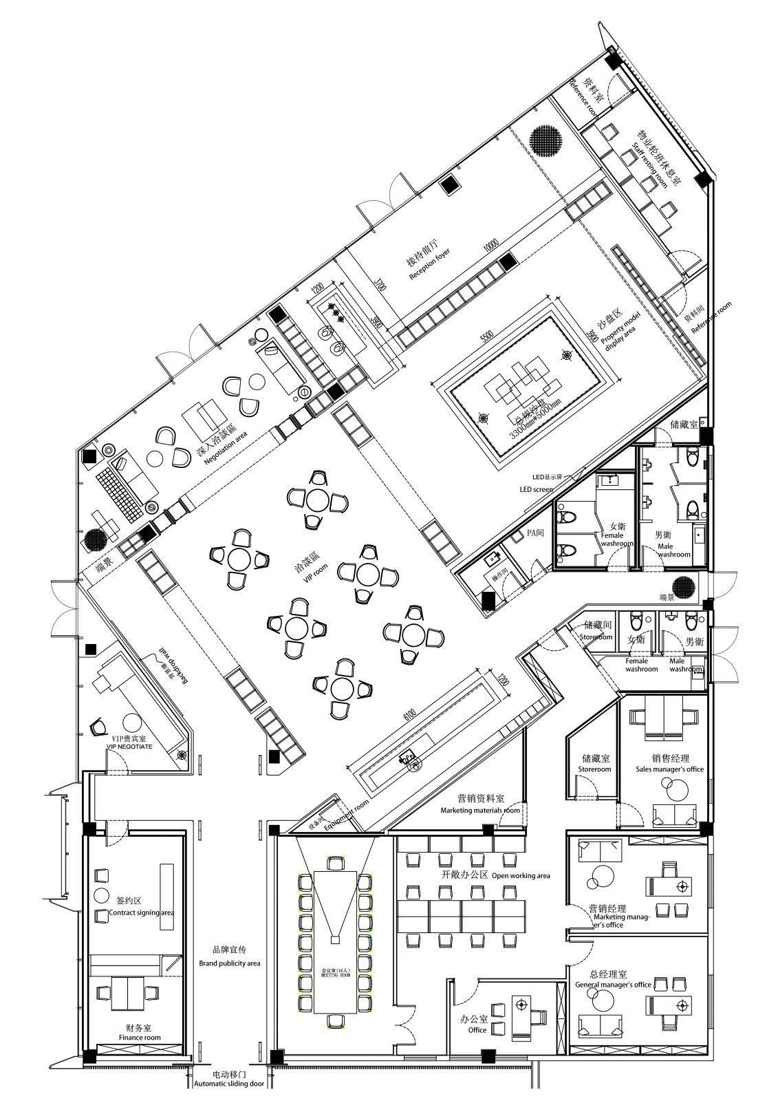 Mansion Sales Center